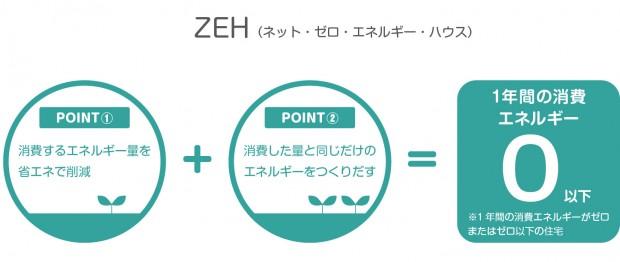 zeh_s-01